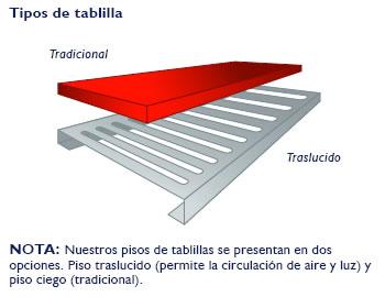 Los pisos de tablillas del rack selectivo pueden ser traslúcidos o ciegos