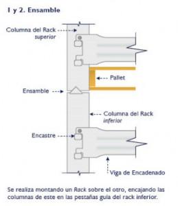 Rack autoestibable detalle de encastre